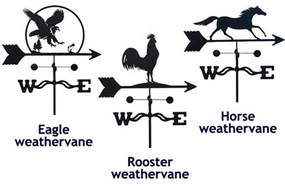 Shed Cupola Weathervane Options