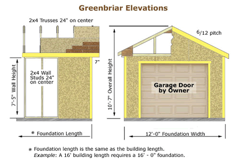 Greenbriar 12x16 storage garage measurements