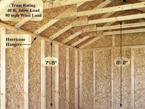 Greenbriar 12x16 Garage Shed Interior Measurements