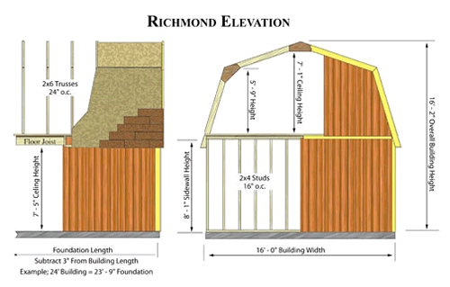 Richmond 16x24 Wood Shed Dimensions