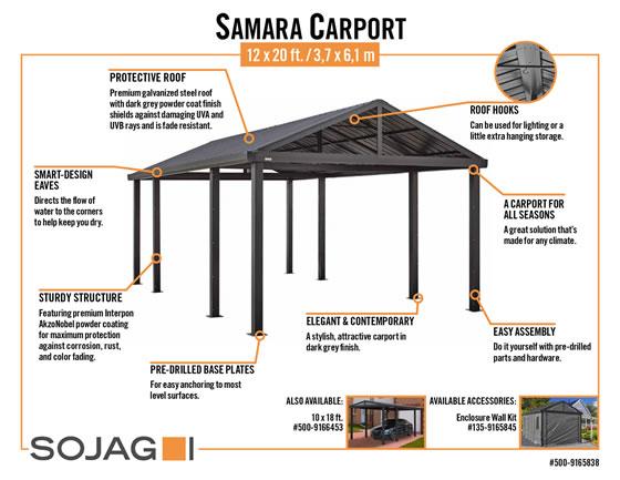 Sojag Samara Carport Features & Benefits