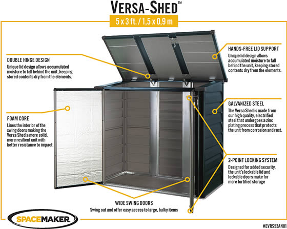 Arrow 5x3 Versa Shed Features