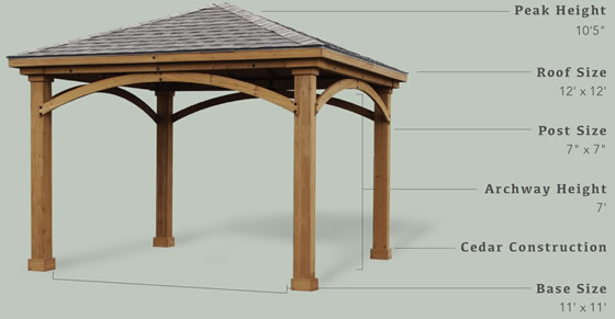 Brezina Pre-Stained Cedar Gazebo Measurements