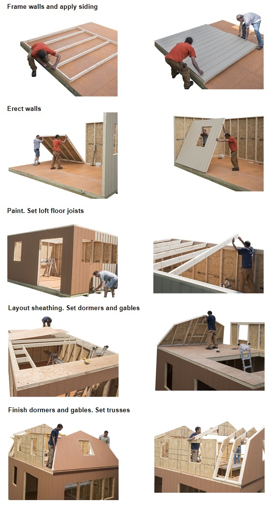 Lakewood 12x18 Shed Assembly Steps and Tips