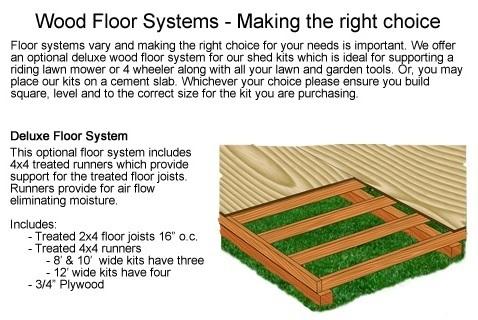 Lakewood 12x18 Shed Optional Wood Flooring