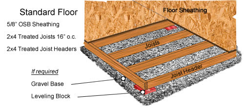Optional Wood Floor Kit Available For Purchase