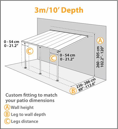 Palram 10x20 Feria Patio Cover Measurements