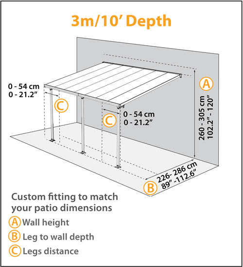 Palram 10x30 Feria Patio Cover Measurements