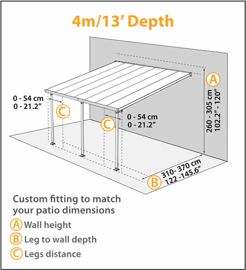 Feria 13x14 Patio Cover Dimensions Diagram