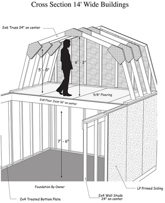 Pinewood 14ft Garage Measurements & Features