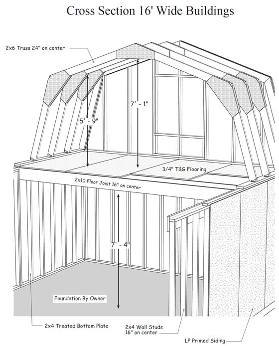 Ravenna 16ft Shed Measurements & Features