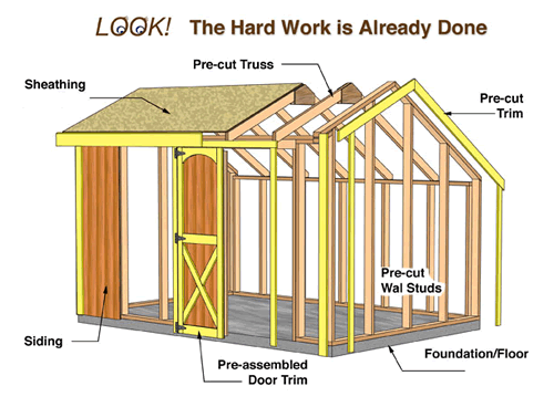 https://www.shedsforlessdirect.com/storage-sheds-images/Aspen-Wood-Shed-Kit-Precut.png