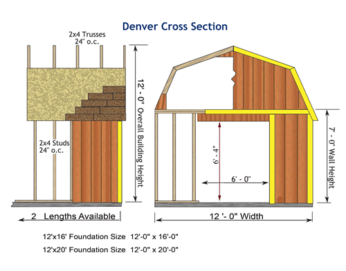 Denver 12x20 Wood Storage Shed Building Kit