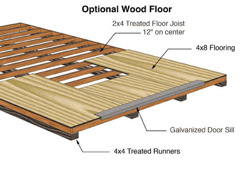 Wood Shed Floor