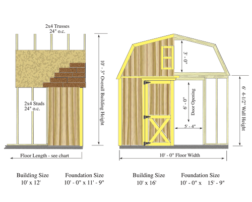 https://www.shedsforlessdirect.com/storage-sheds-images/Best-Barns-Woodville-dimensions.png