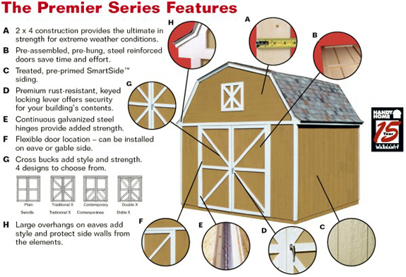 Handy Home Premier Wood Shed Features