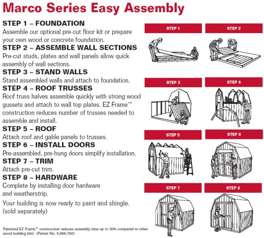 Macro Series Wood Shed Kits Easy Assembly!