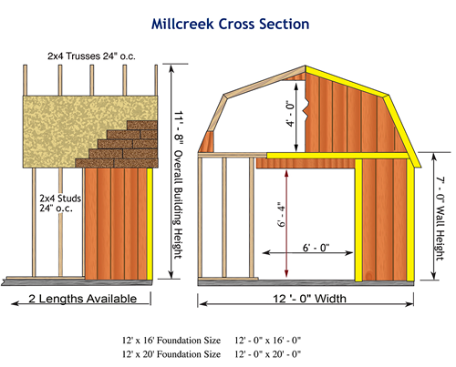 https://www.shedsforlessdirect.com/storage-sheds-images/Millcreek-shed-dimensions.png