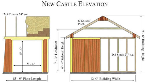 https://www.shedsforlessdirect.com/storage-sheds-images/New-Castle-Shed-Dimensions.jpg
