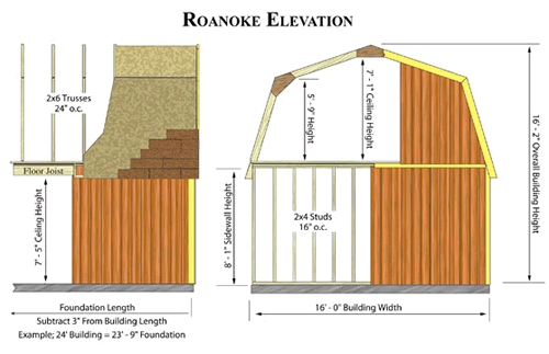 Roanoke 16x28 Wood Shed Dimensions