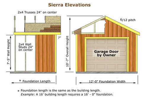 Sierra 12x16 storage garage elevations