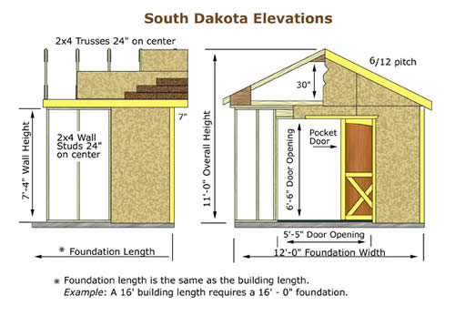 South Dakota Shed Dimensions